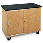 Science Lab Cabinets